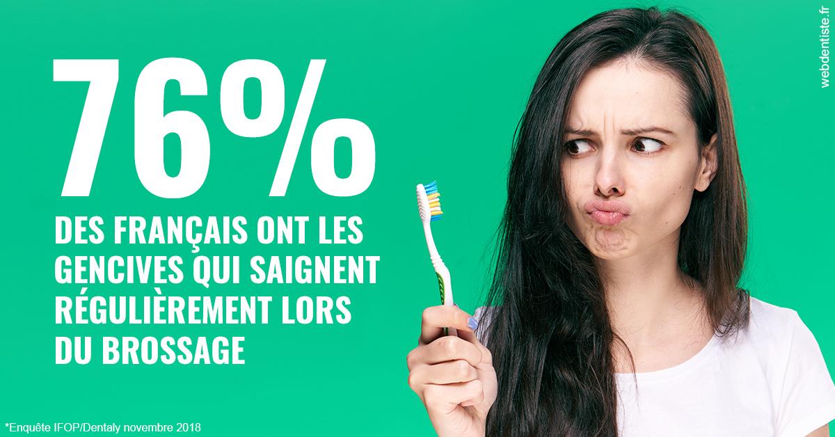https://www.cabinetdocteursrispalmoussus.fr/76% des Français 1