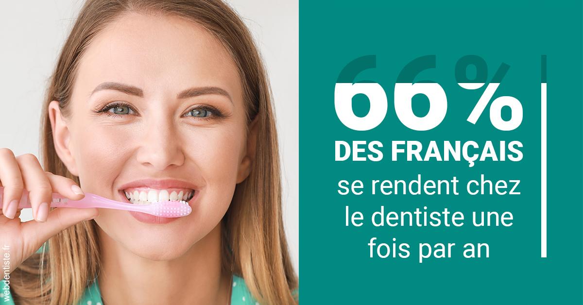 https://www.cabinetdocteursrispalmoussus.fr/66 % des Français 2