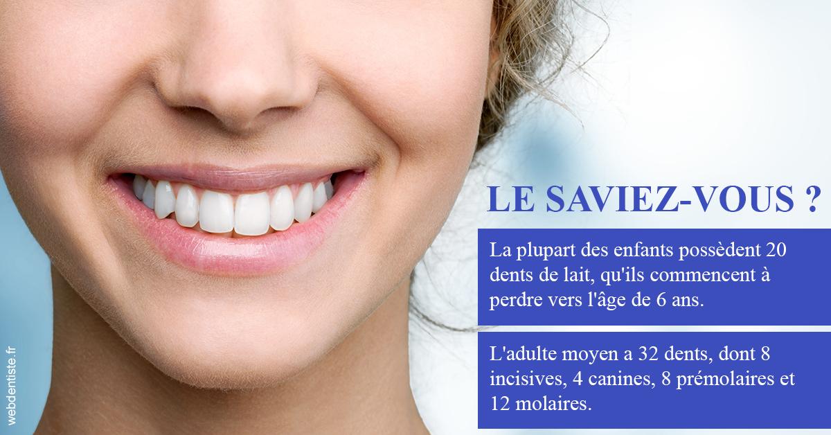 https://www.cabinetdocteursrispalmoussus.fr/Dents de lait 1