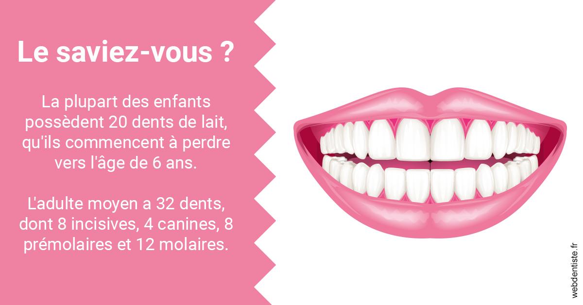 https://www.cabinetdocteursrispalmoussus.fr/Dents de lait 2